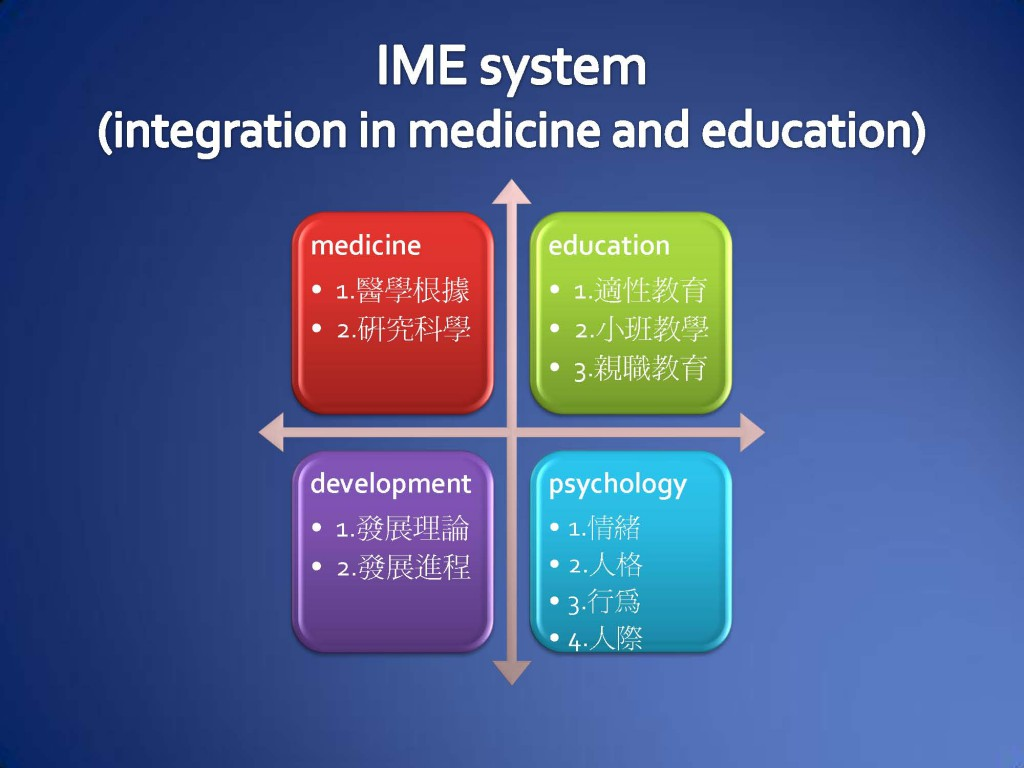 IME system